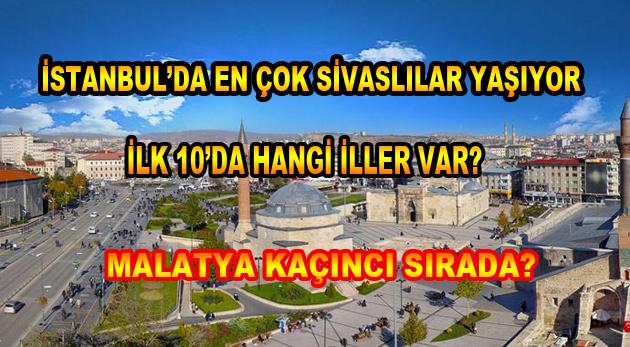 İstanbul'da en çok Sivaslılar yaşıyor