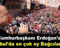 Cumhurbaşkanı Erdoğan'a İstanbul'da en çok oy Bağcılar'dan