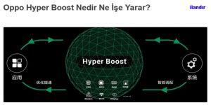 Oppo Hyper Boost Tam Olarak Nedir?