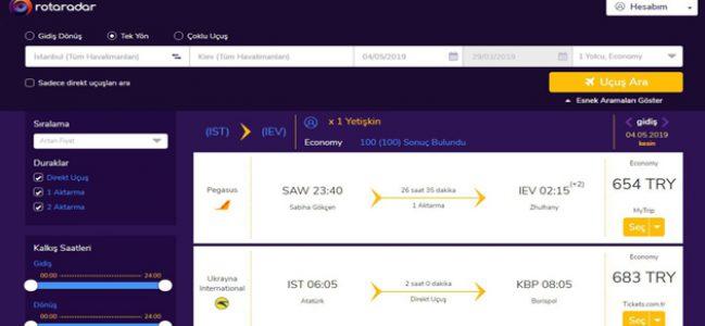 Rotaradar.com ile Ucuza Uçak Biletleri