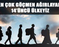 EN ÇOK GÖÇMEN AĞIRLAYAN 14'ÜNCÜ ÜLKEYİZ