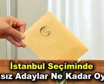 İstanbul seçiminde bağımsız adaylar ne kadar oy aldı?