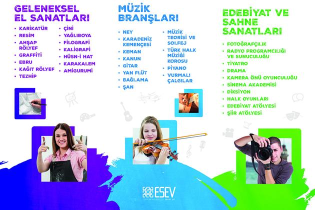 esev 2