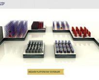 Mezanin Platform Raf Sistemleri