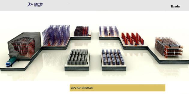 Otomatik Depolama Sistemleri