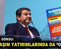 """İBB ULAŞIM YATIRIMLARINDA DA """"0"""" ÇEKTİ"""
